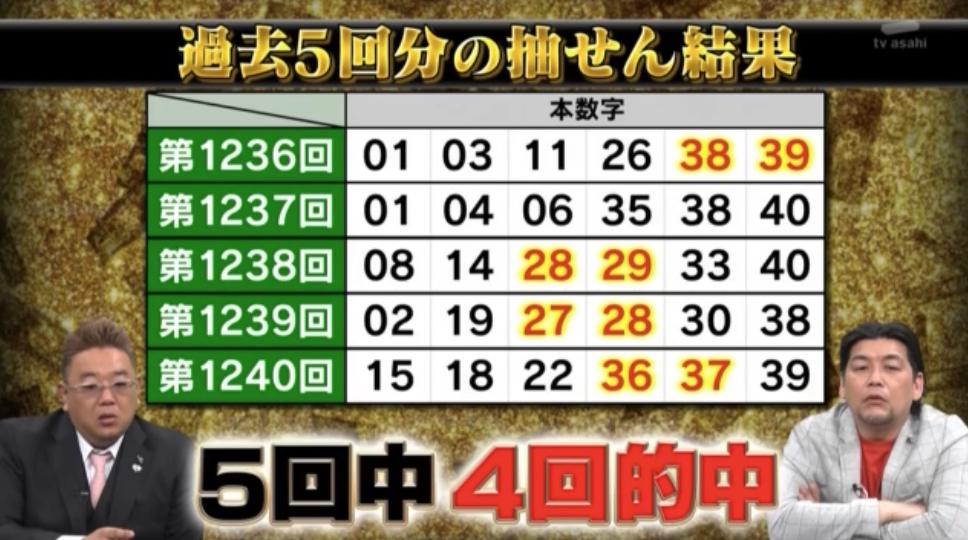 f:id:miyajin1015:20180919144709p:plain