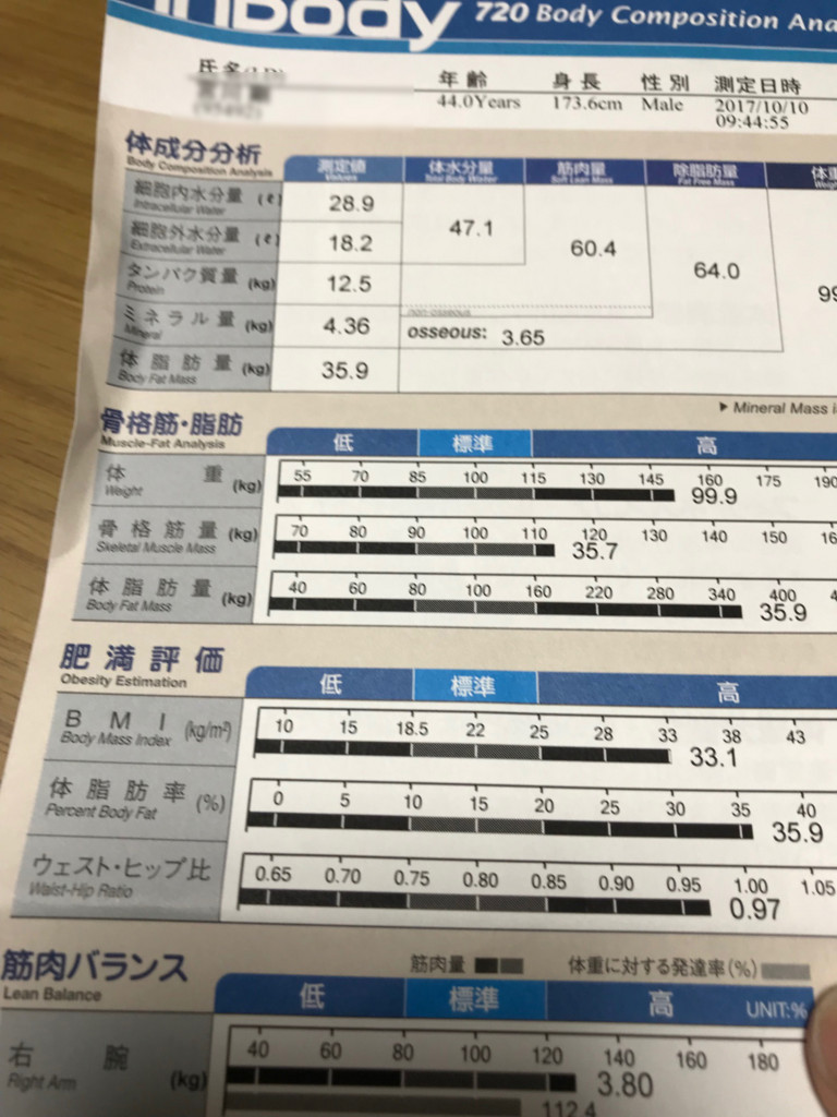f:id:miyakawa244:20171010130737j:plain