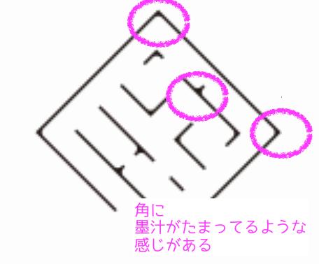 f:id:miyakmakij:20200218095717p:plain