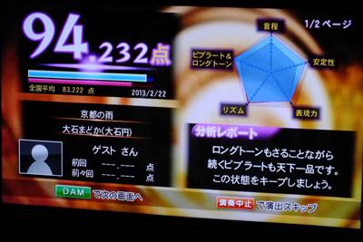 f:id:miyako2226:20130223173025j:image:w240