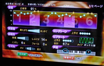 f:id:miyako2226:20130223173054j:image:w240