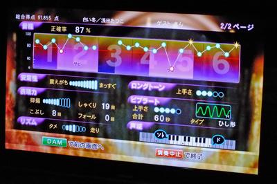 f:id:miyako2226:20130223173520j:image:w240