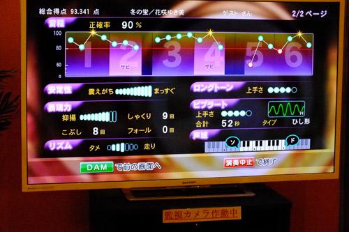 f:id:miyako2226:20131130214654j:image:w450