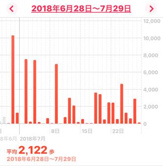 f:id:miyako2226:20180816172633j:image