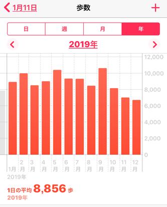 f:id:miyako2226:20200112101307p:plain