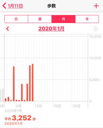 f:id:miyako2226:20200112104106p:plain