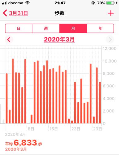 f:id:miyako2226:20200401163533p:plain