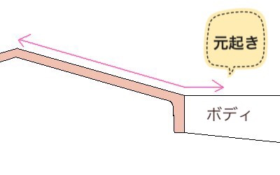 f:id:miyako2911:20170413230213j:plain