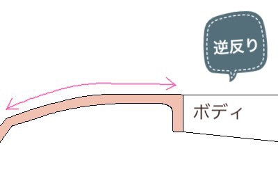 f:id:miyako2911:20170413233315j:plain