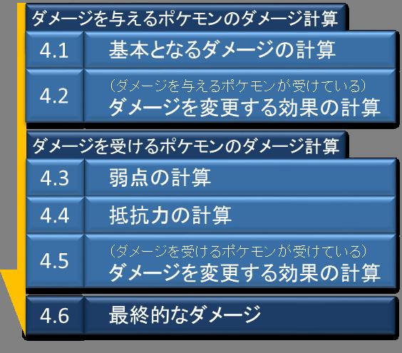 f:id:miyakoa2:20180823072245p:plain