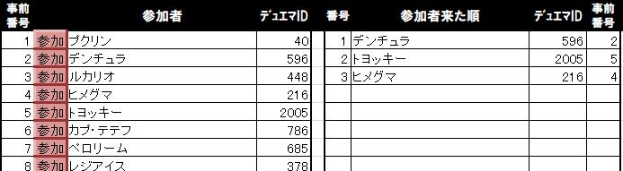f:id:miyakoa2:20190418052824p:plain
