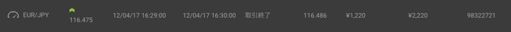 f:id:miyakobofx:20170416061750p:plain