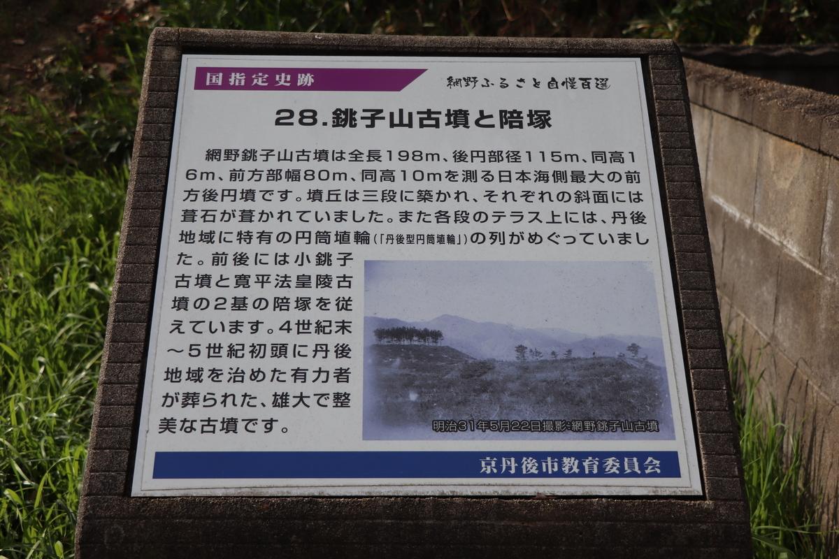 f:id:miyakoji-cityliner:20200105104851j:plain