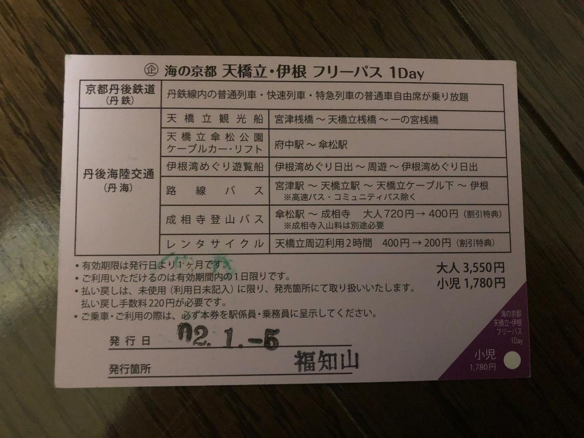f:id:miyakoji-cityliner:20200308232531j:plain