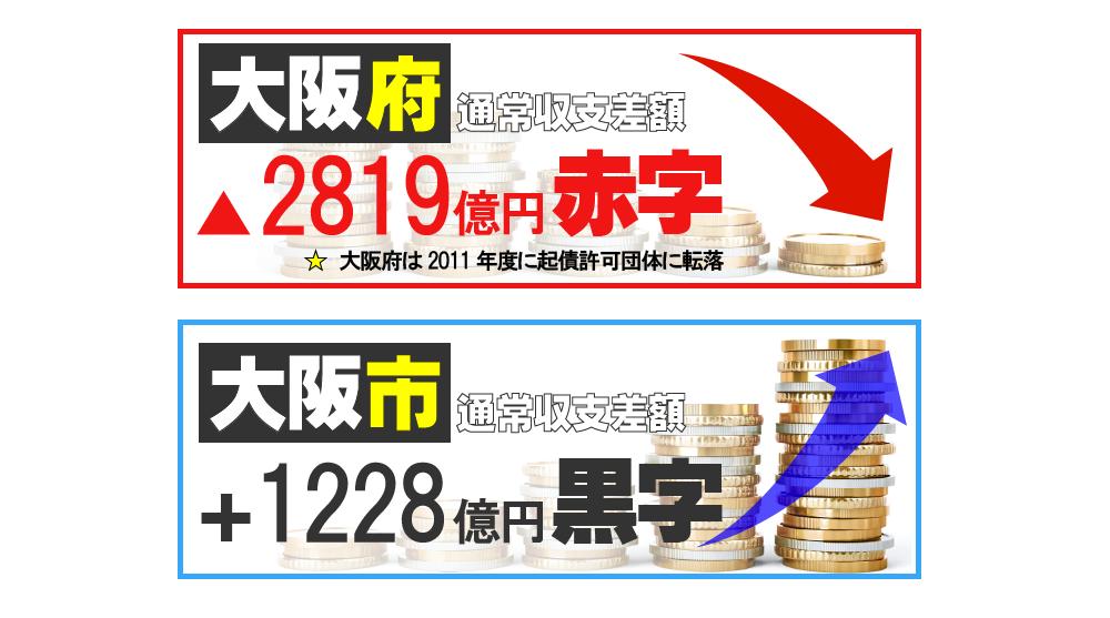 f:id:miyakojimaku:20190325123857p:plain