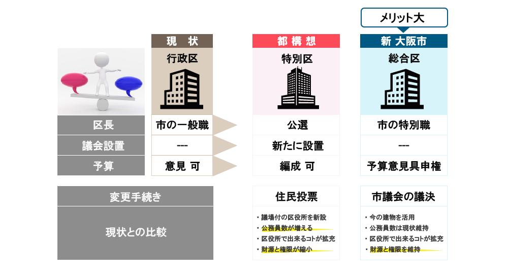 f:id:miyakojimaku:20190325164857p:plain