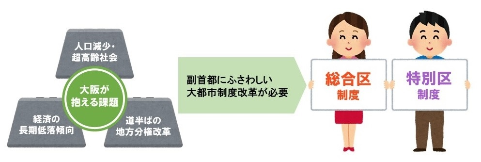 f:id:miyakojimaku:20190327221844j:plain