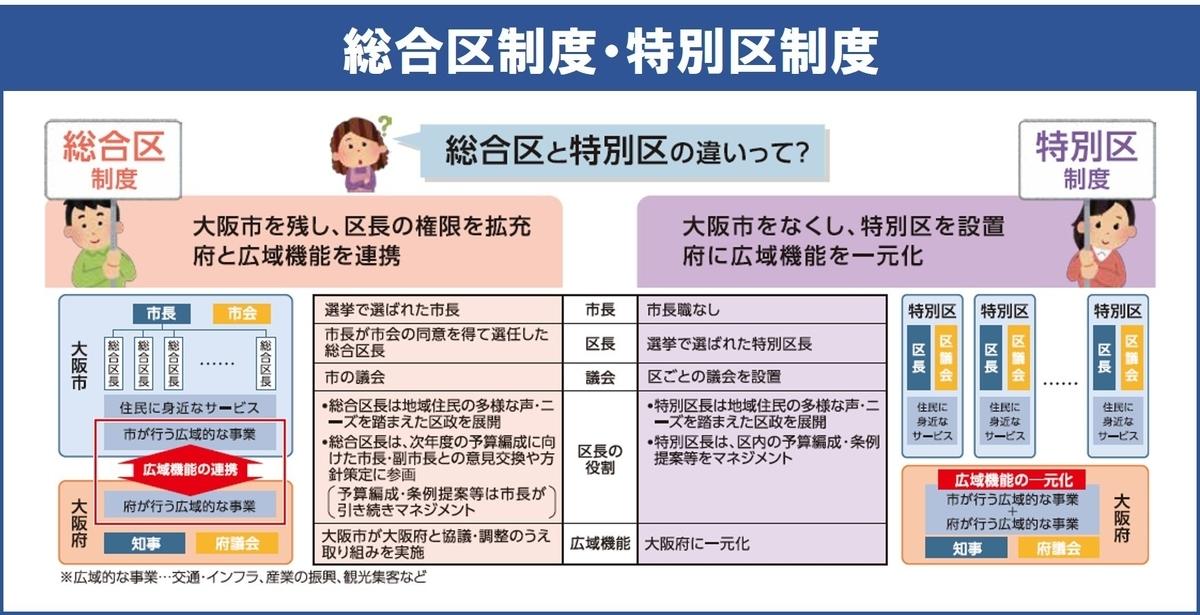 f:id:miyakojimaku:20190327221948j:plain