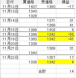f:id:miyakojimalife:20191122222557j:plain