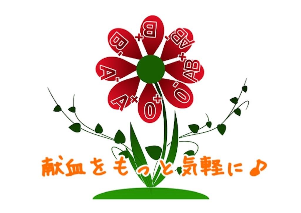 f:id:miyakokara:20180907215735j:image