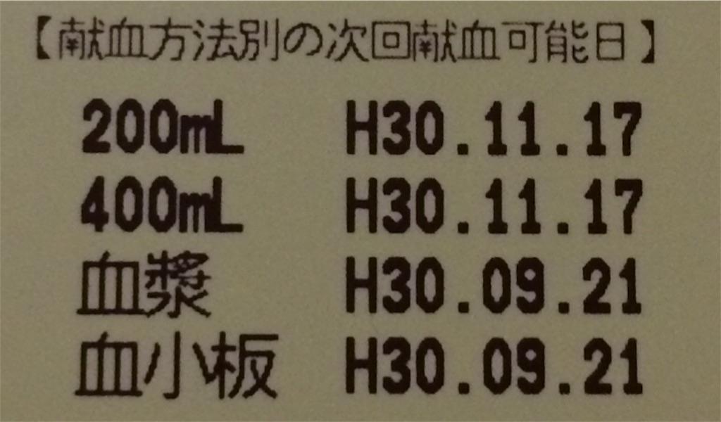 f:id:miyakokara:20180907215807j:image