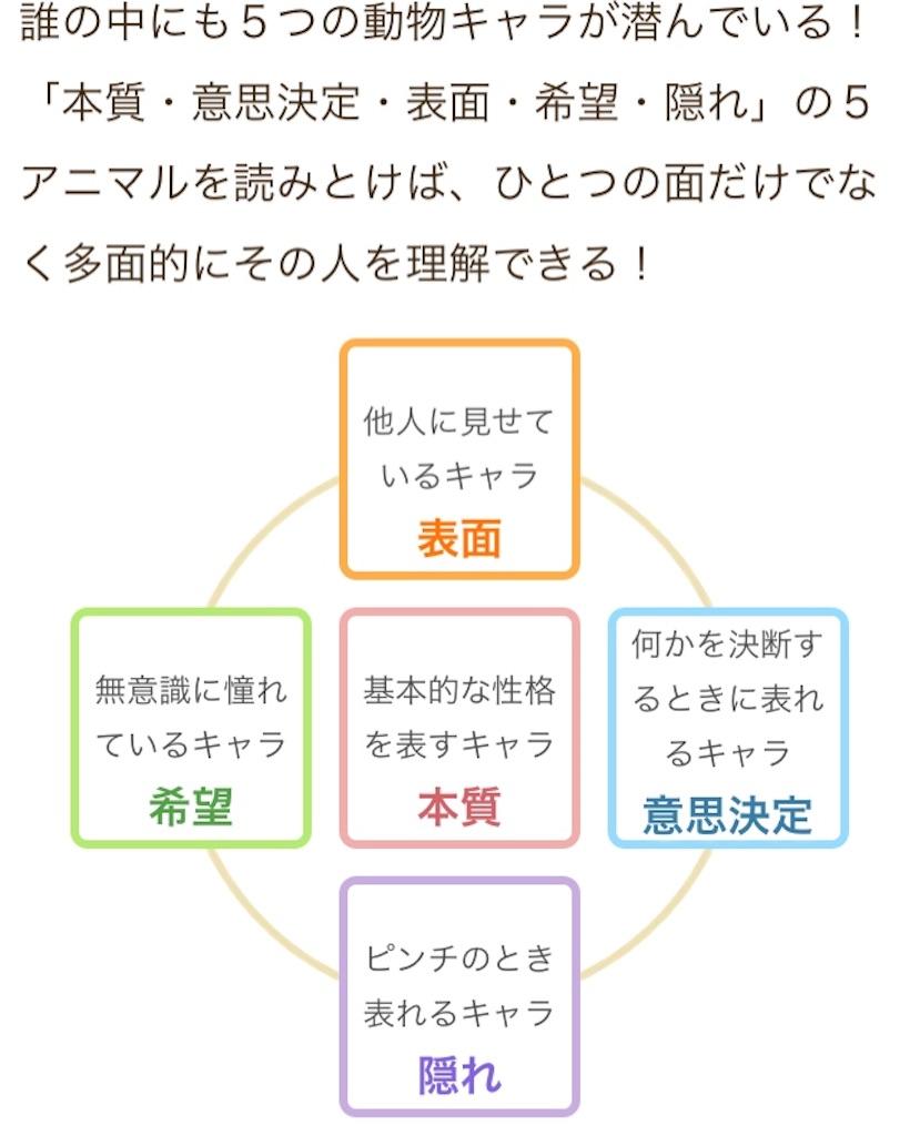 f:id:miyakokara:20181212103255j:image