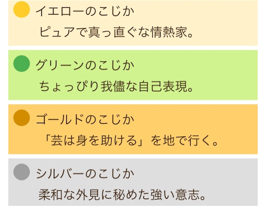 f:id:miyakokara:20181212103616j:image