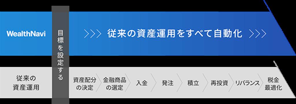 f:id:miyakokara:20181228205827p:image
