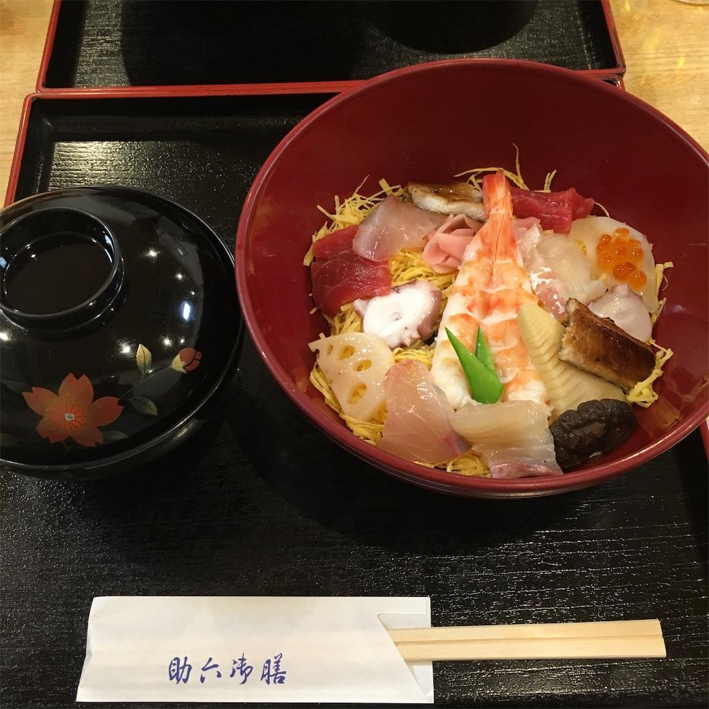 f:id:miyakokara:20190413153157j:image