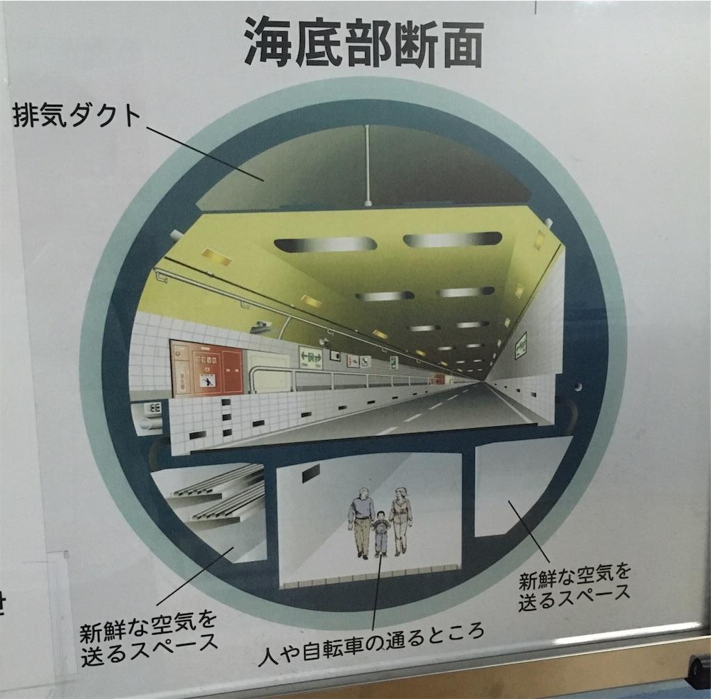 f:id:miyakokara:20190427212202j:image