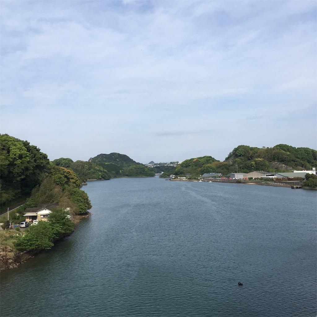 f:id:miyakokara:20190430080723j:image