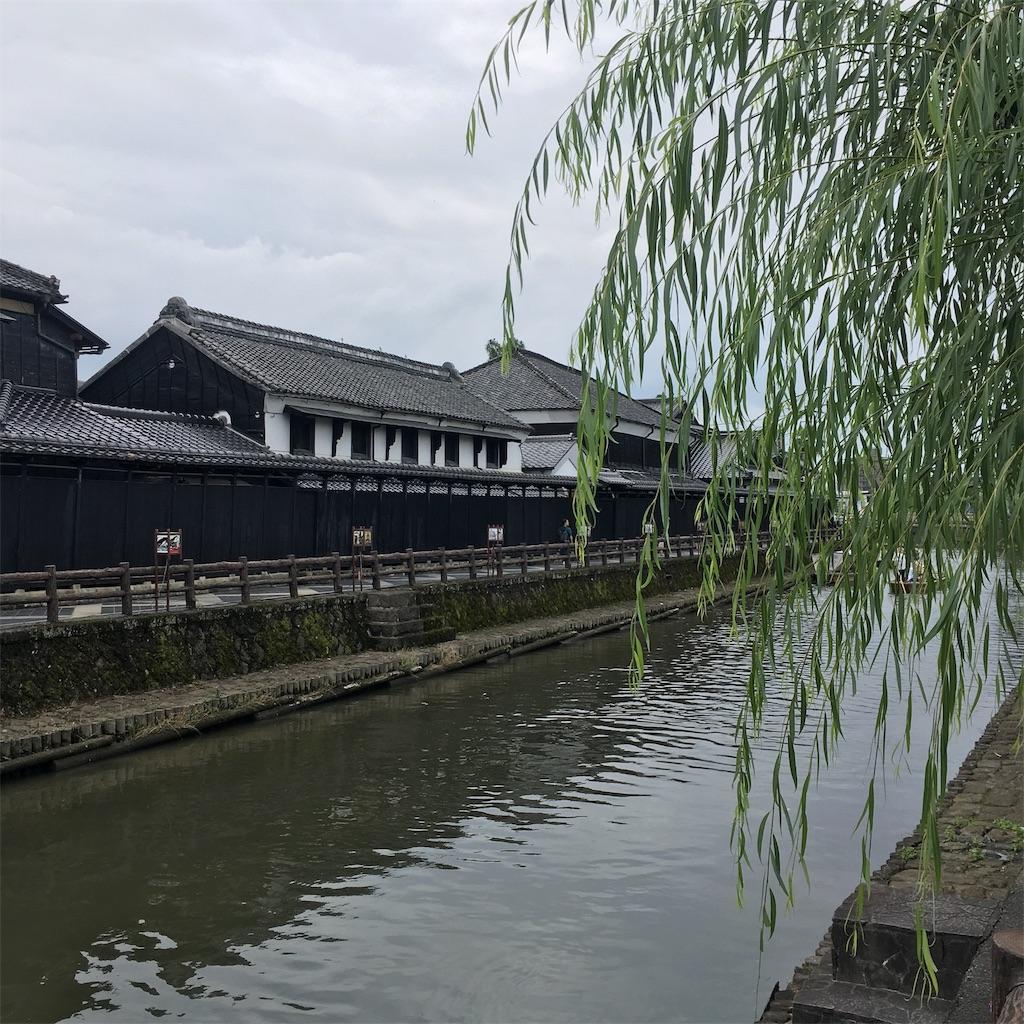 f:id:miyakokara:20190709185847j:image