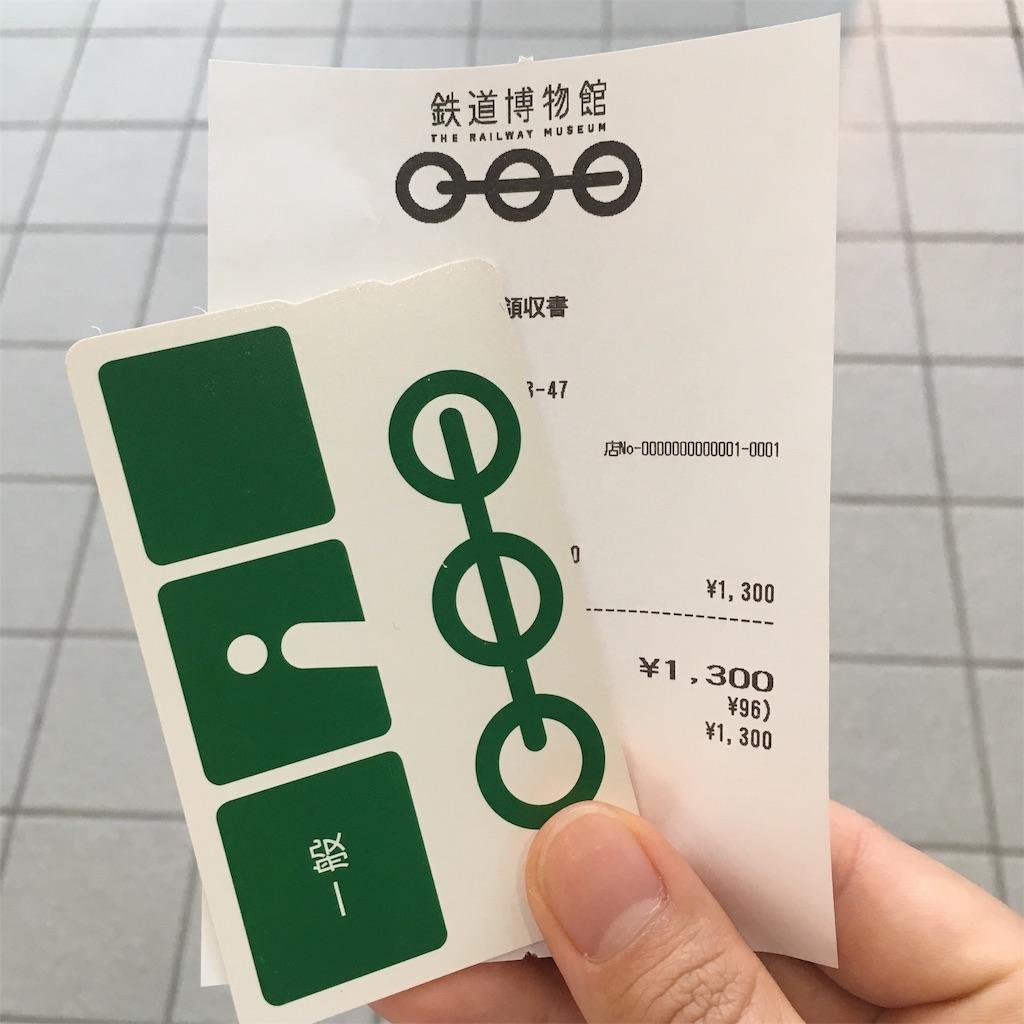 f:id:miyakokara:20190709190650j:image
