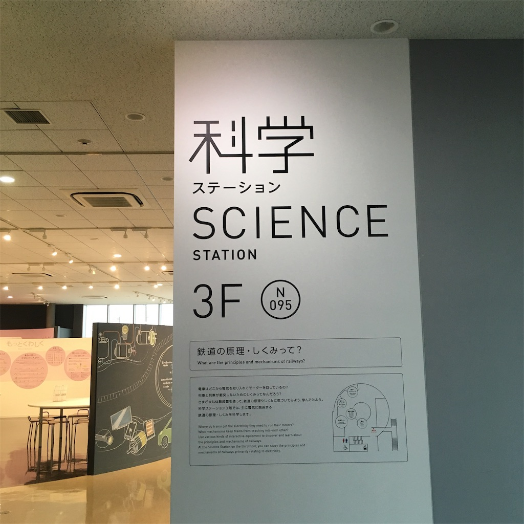 f:id:miyakokara:20190709191004j:image