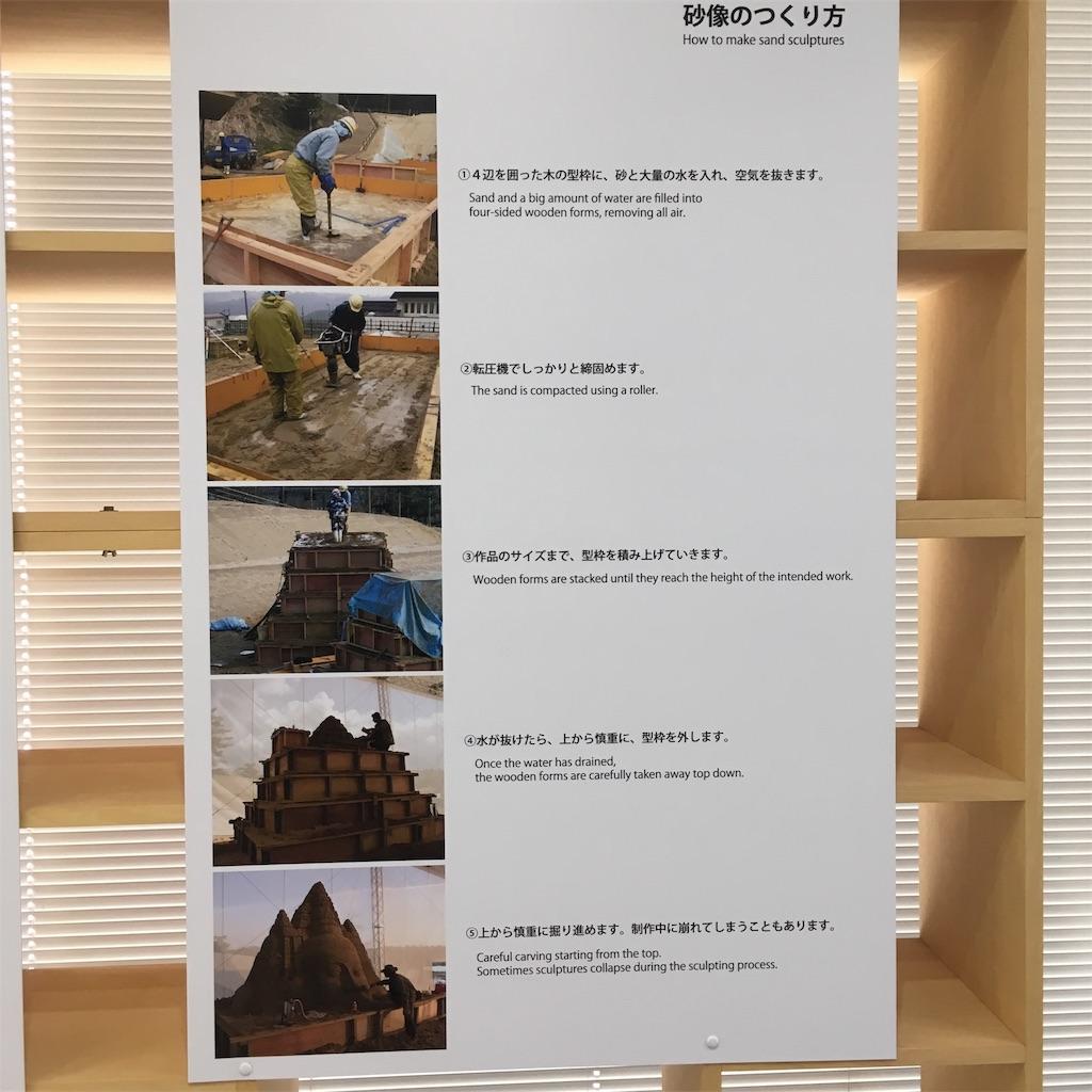 f:id:miyakokara:20191023174416j:image