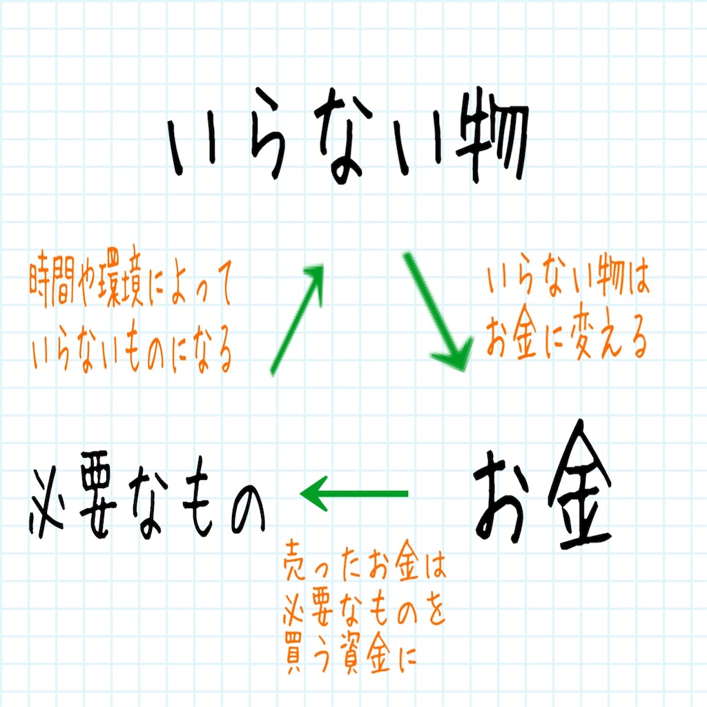 f:id:miyakokara:20200504090517j:image