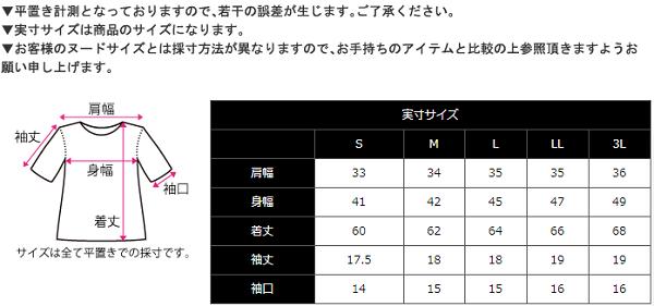 f:id:miyakokara:20200521152013p:plain