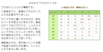 f:id:miyakokara:20200705160206p:plain