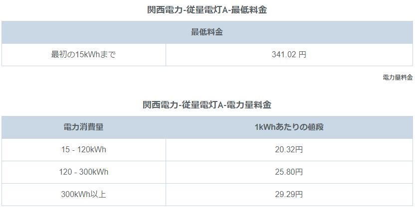 f:id:miyakokara:20200719163343p:plain