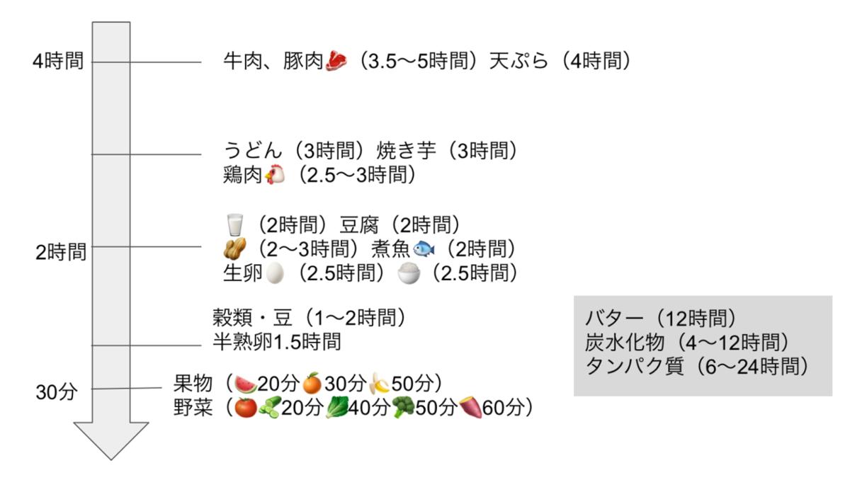 f:id:miyakokara:20200726021329p:plain
