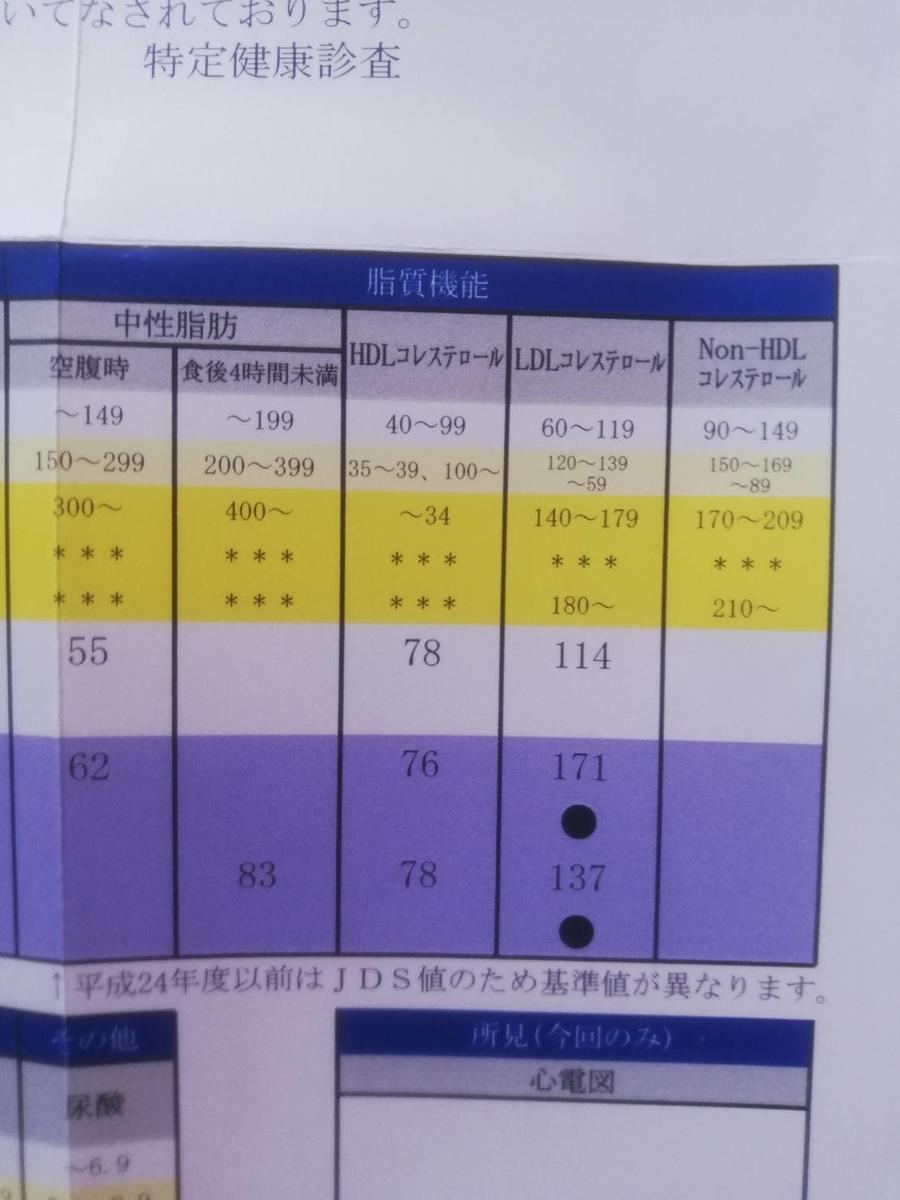 f:id:miyakomatsunaga:20210423200304j:plain