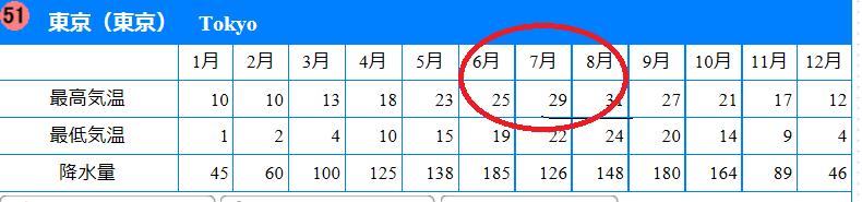f:id:miyakonbuta:20181215234730p:plain