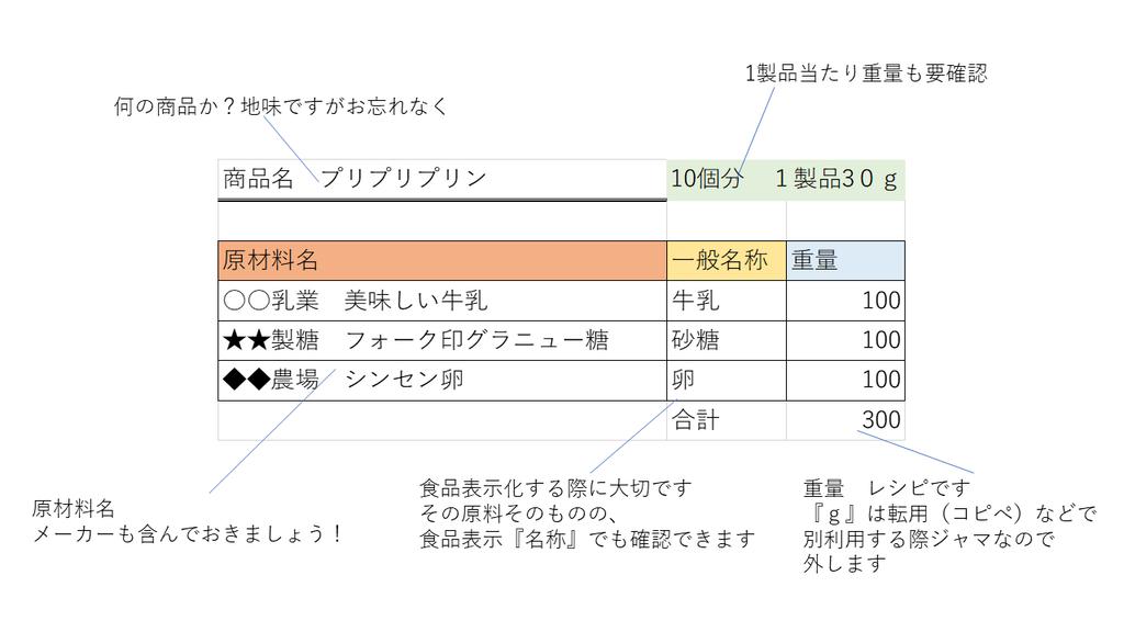f:id:miyakonbuta:20181225232901p:plain