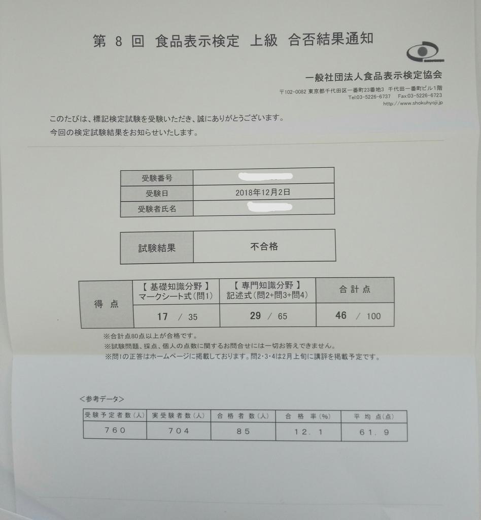 f:id:miyakonbuta:20190203234515j:plain