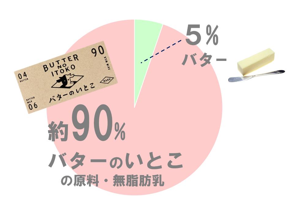 f:id:miyakonbuta:20190215222358p:plain