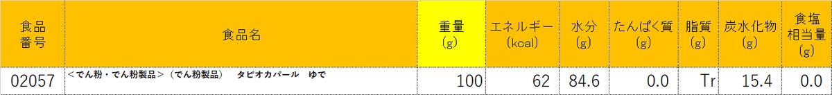 f:id:miyakonbuta:20190804203913p:plain