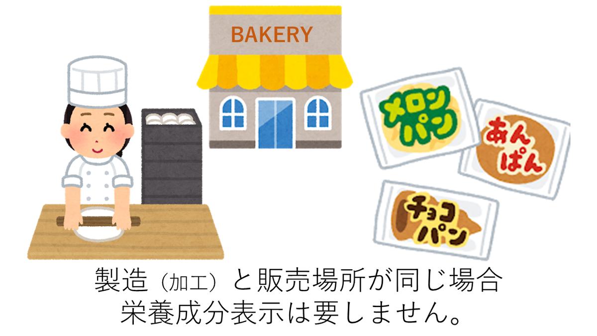 f:id:miyakonbuta:20200207122638p:plain