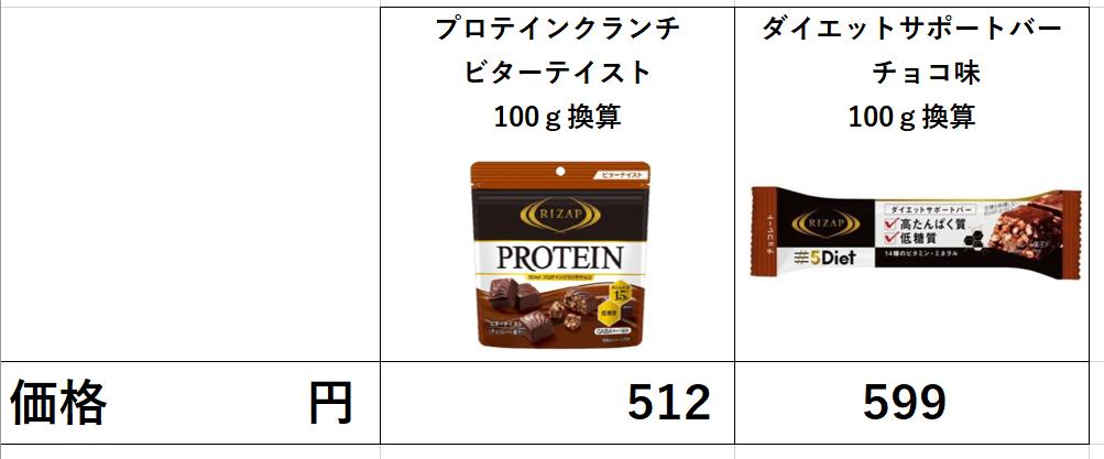 f:id:miyakonbuta:20200325203156p:plain