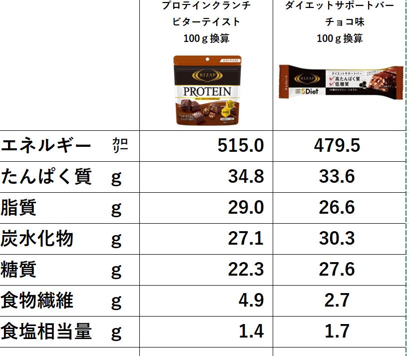 f:id:miyakonbuta:20200325203242p:plain