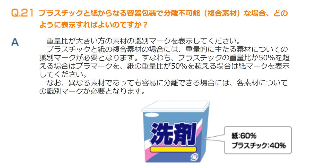 f:id:miyakonbuta:20200516170408p:plain